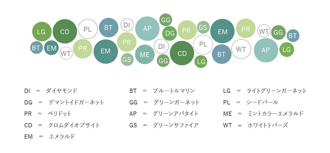マルチカラージュエル K18/K10/PTリング・スズランブーケ